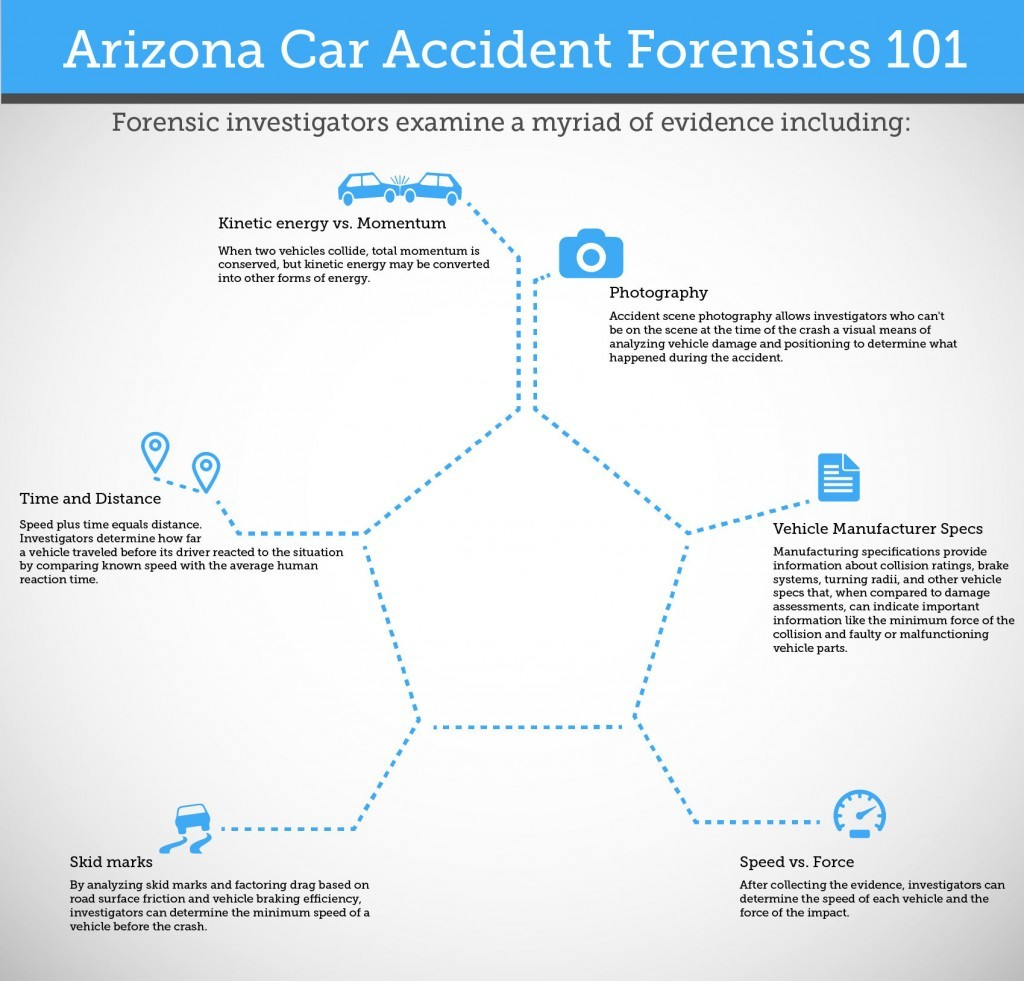 How Arizona car accident forensics determine who\'s at fault